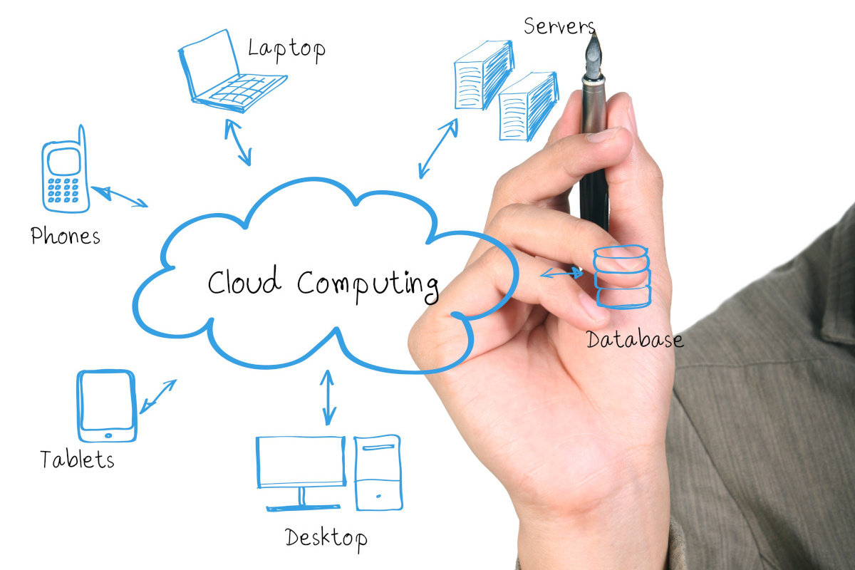 Hand Drawing Graphic of Cloud Computing Concept on White Background