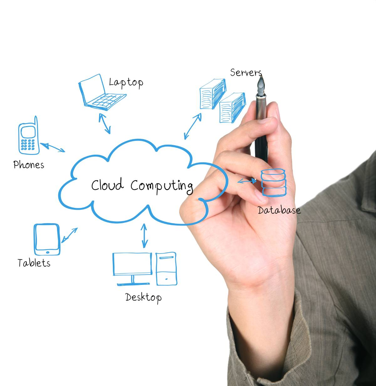 A man holding a pen drawing a cloud with various devices connected to it with arrows